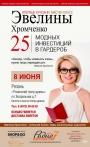 ВИКТОРИНА на мастер-класс Эвелины Хромченко: победитель!